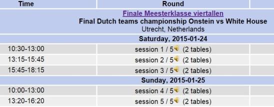 Finale Meesterklasse NL 2015