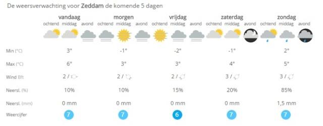 het-weer